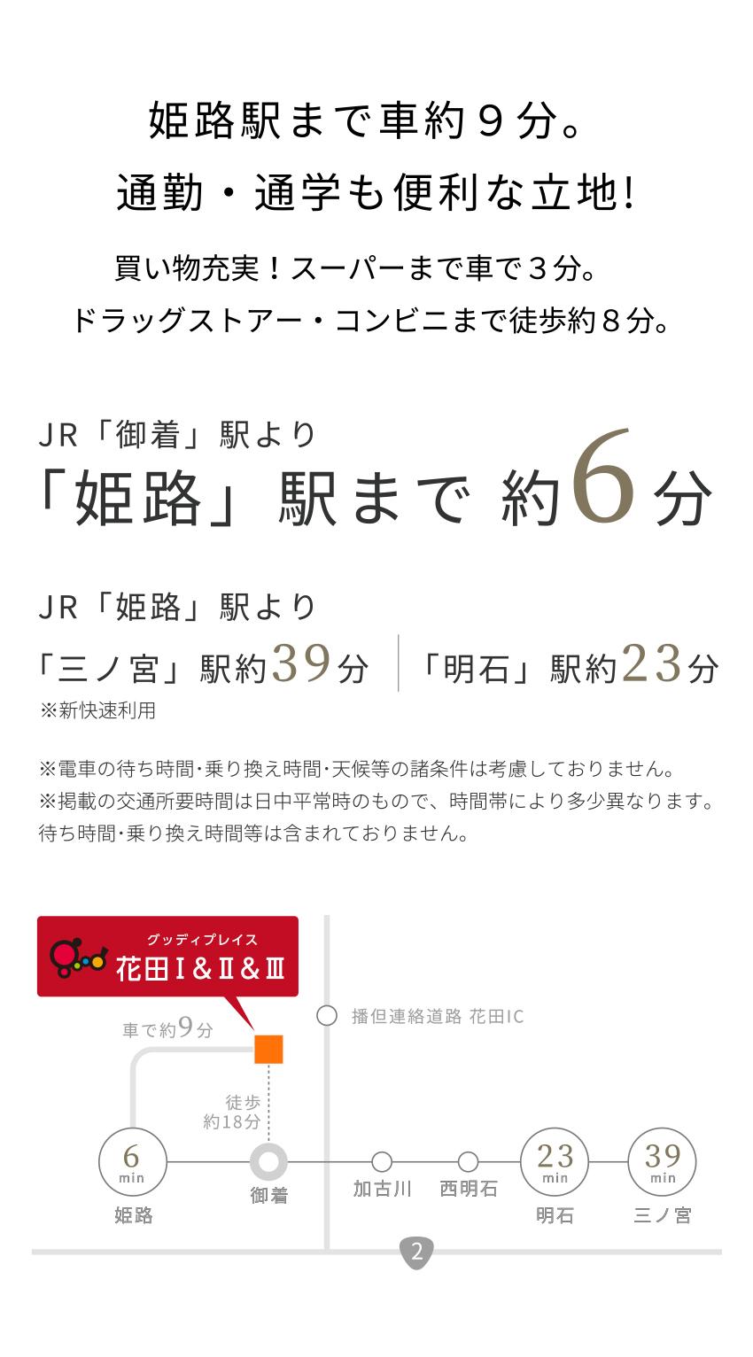 姫路駅まで車約9分。通勤・通学も便利な立地!